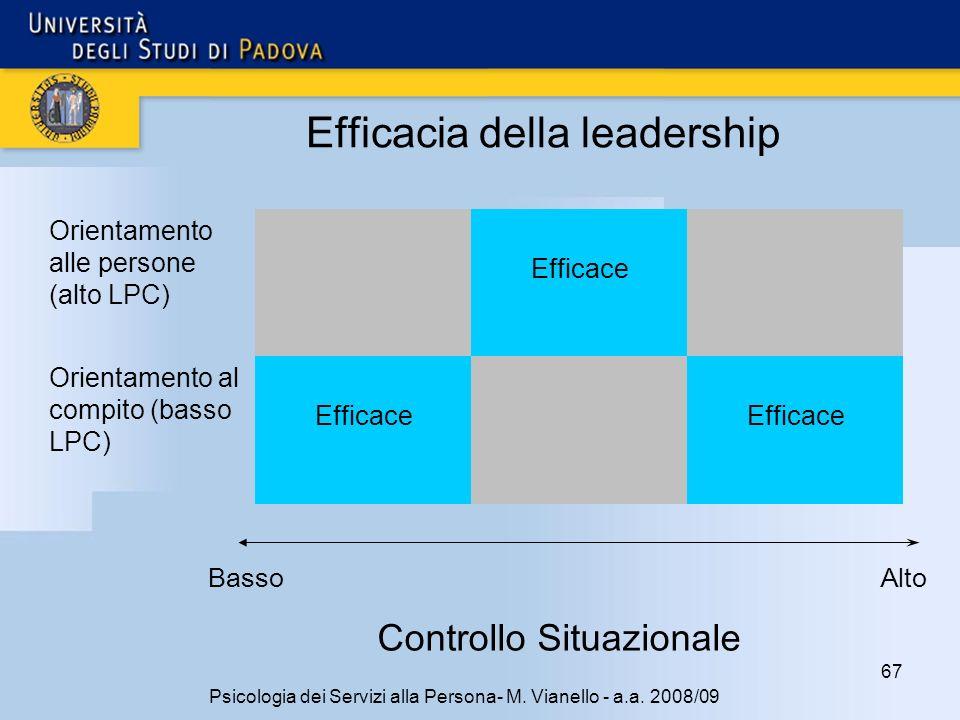 Efficacia della leadership