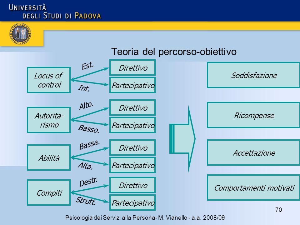 Teoria del percorso-obiettivo