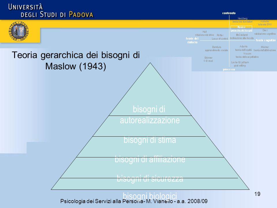 Teoria gerarchica dei bisogni di Maslow (1943)