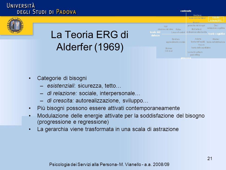 La Teoria ERG di Alderfer (1969)