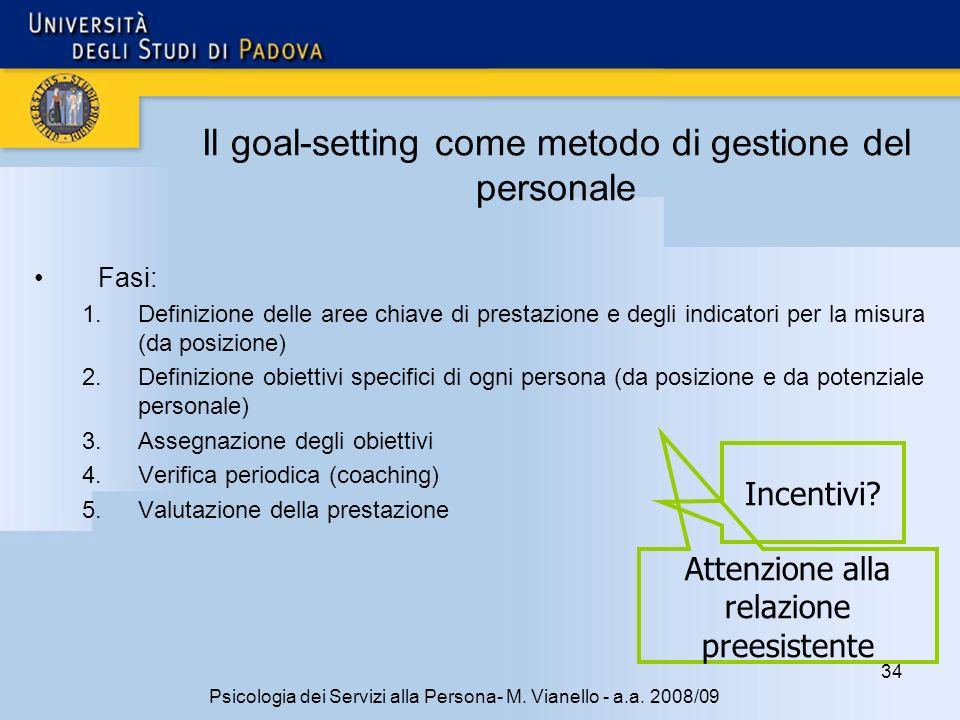 Il goal-setting come metodo di gestione del personale
