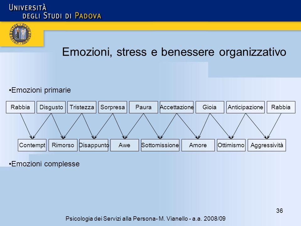 Emozioni, stress e benessere organizzativo