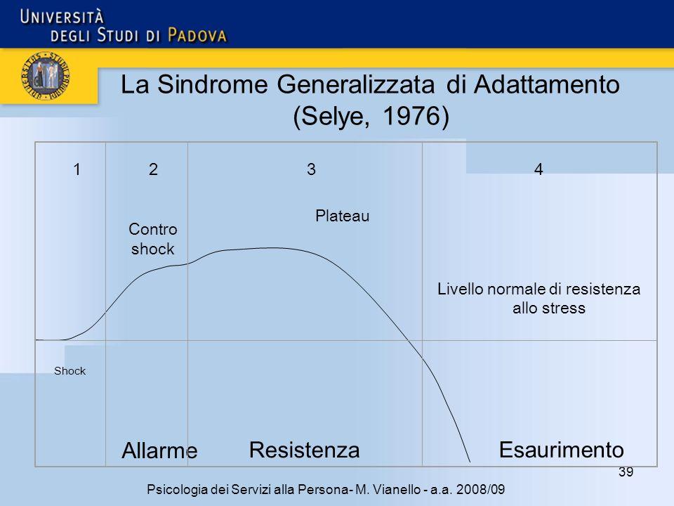 La Sindrome Generalizzata di Adattamento (Selye, 1976)