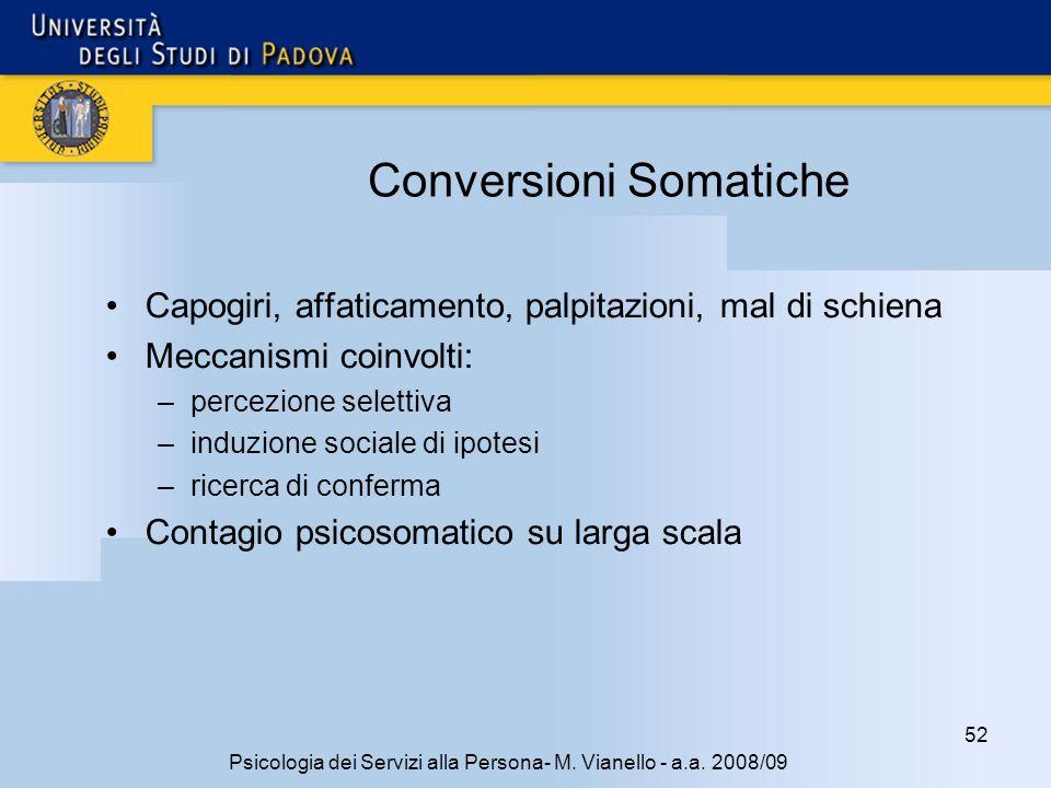 Conversioni Somatiche
