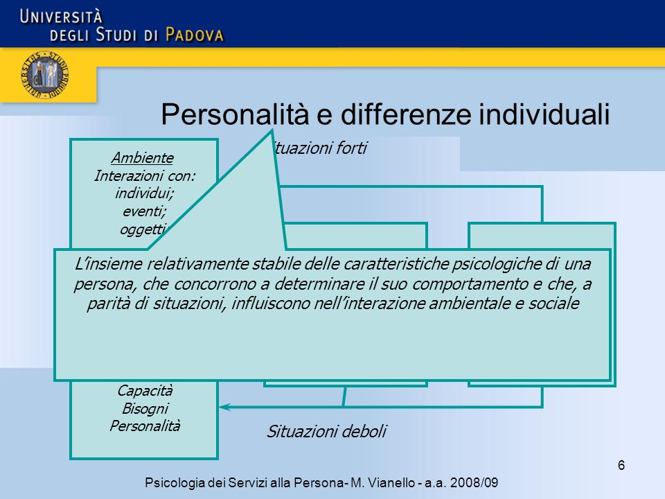 Personalità e differenze individuali