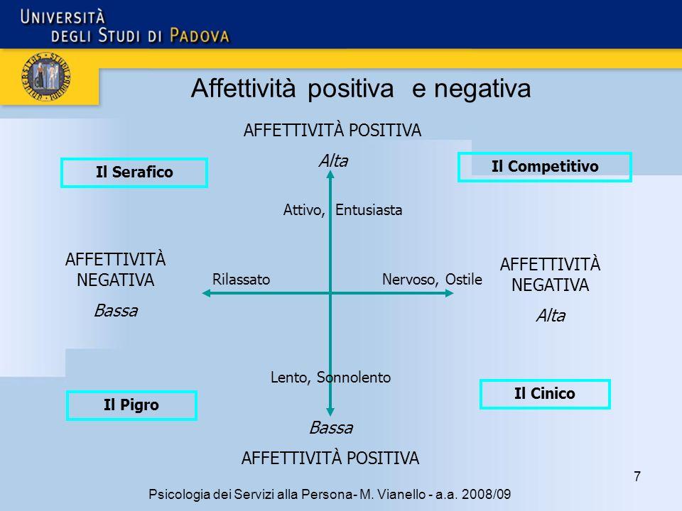 Affettività positiva e negativa