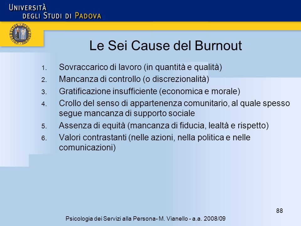 Le Sei Cause del Burnout