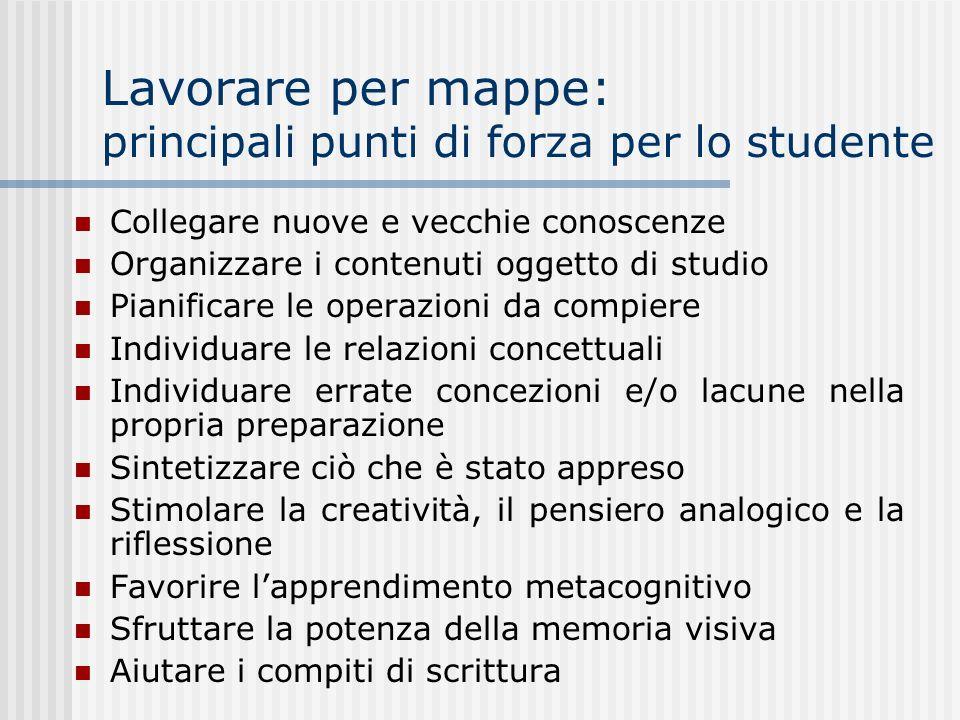 Lavorare per mappe: principali punti di forza per lo studente