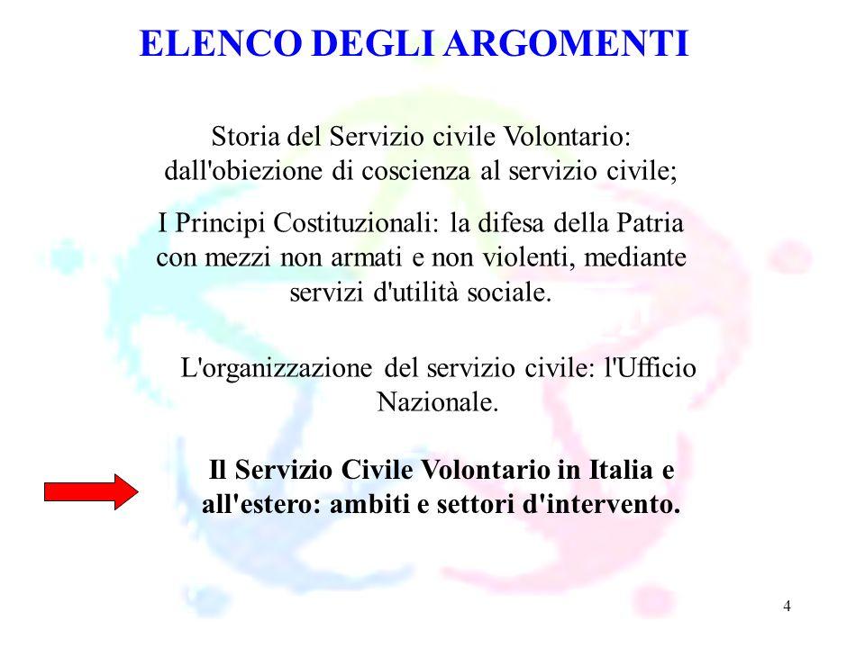 ELENCO DEGLI ARGOMENTI
