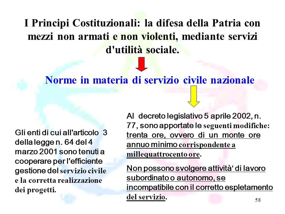 Norme in materia di servizio civile nazionale