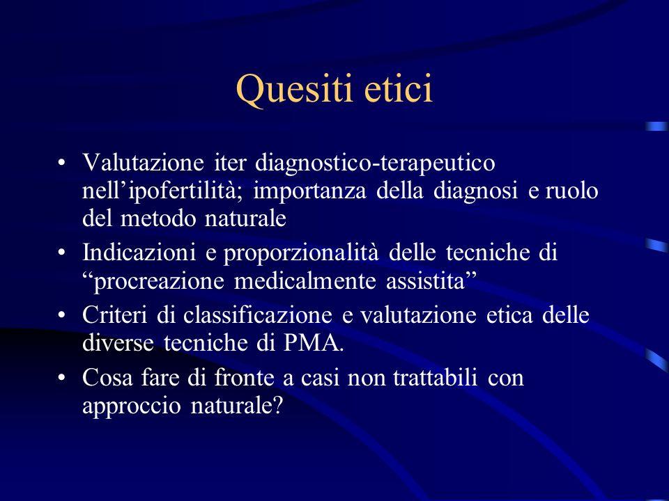 Quesiti etici Valutazione iter diagnostico-terapeutico nell'ipofertilità; importanza della diagnosi e ruolo del metodo naturale.