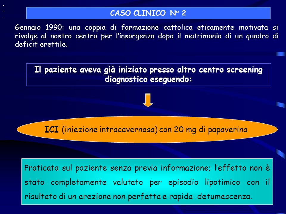 ICI (iniezione intracavernosa) con 20 mg di papaverina