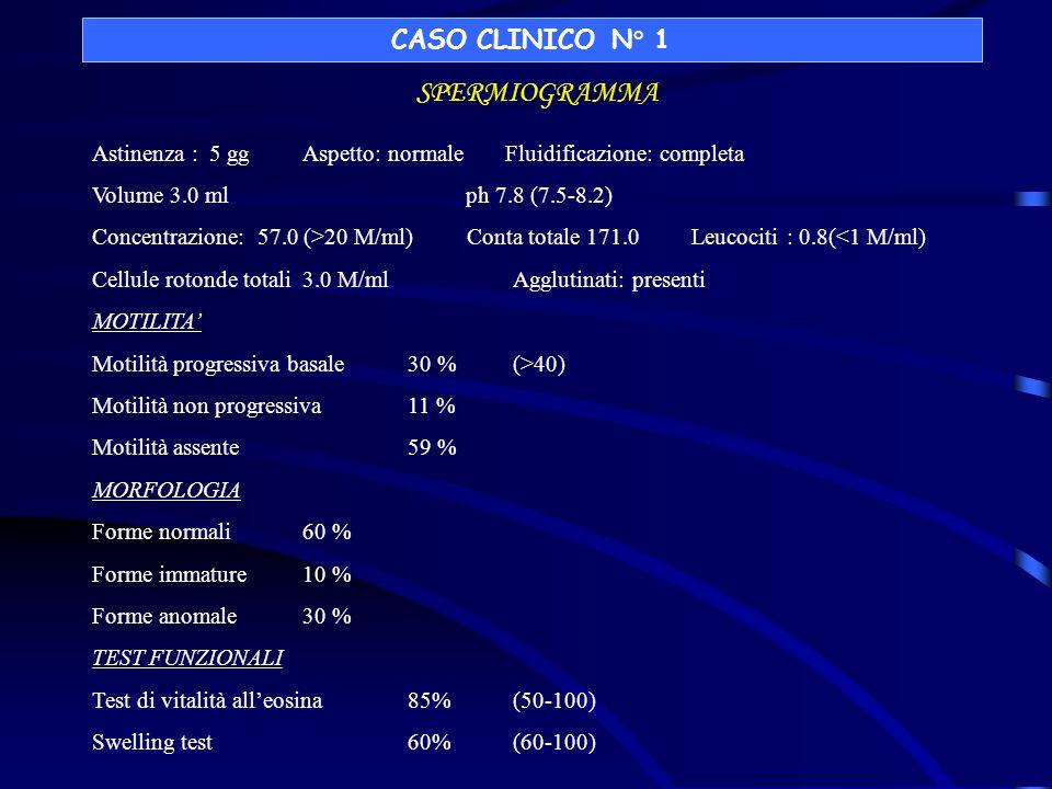 SPERMIOGRAMMA CASO CLINICO N° 1