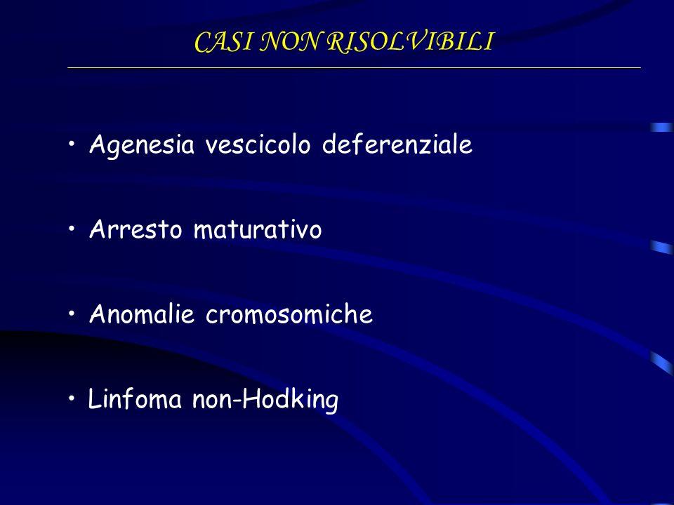 CASI NON RISOLVIBILI Agenesia vescicolo deferenziale