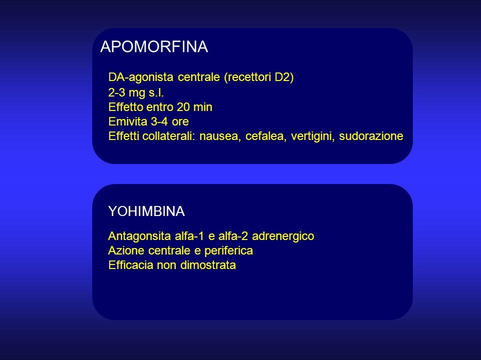 APOMORFINA YOHIMBINA DA-agonista centrale (recettori D2) 2-3 mg s.l.