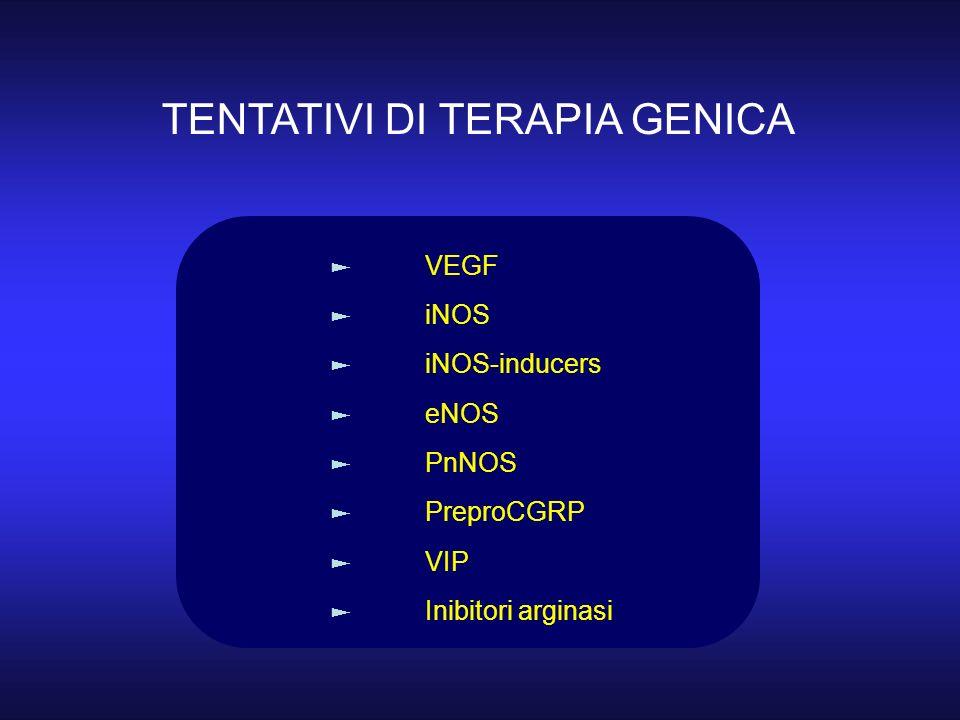 TENTATIVI DI TERAPIA GENICA