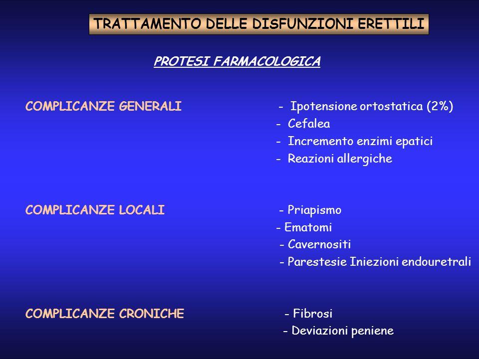 TRATTAMENTO DELLE DISFUNZIONI ERETTILI