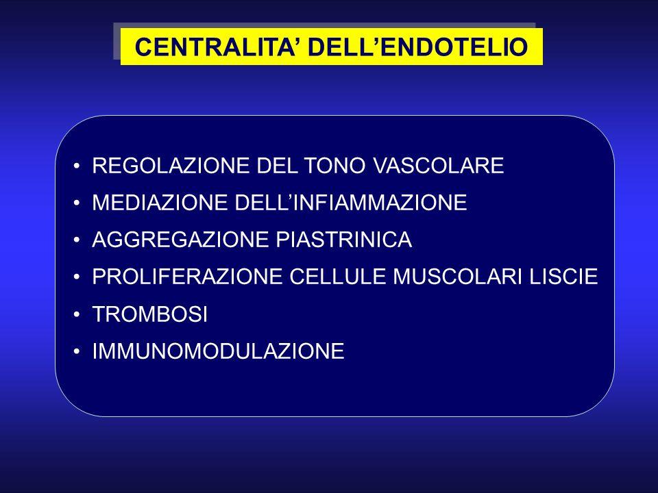 CENTRALITA' DELL'ENDOTELIO
