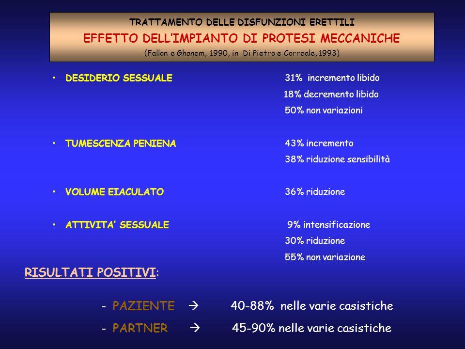 EFFETTO DELL'IMPIANTO DI PROTESI MECCANICHE