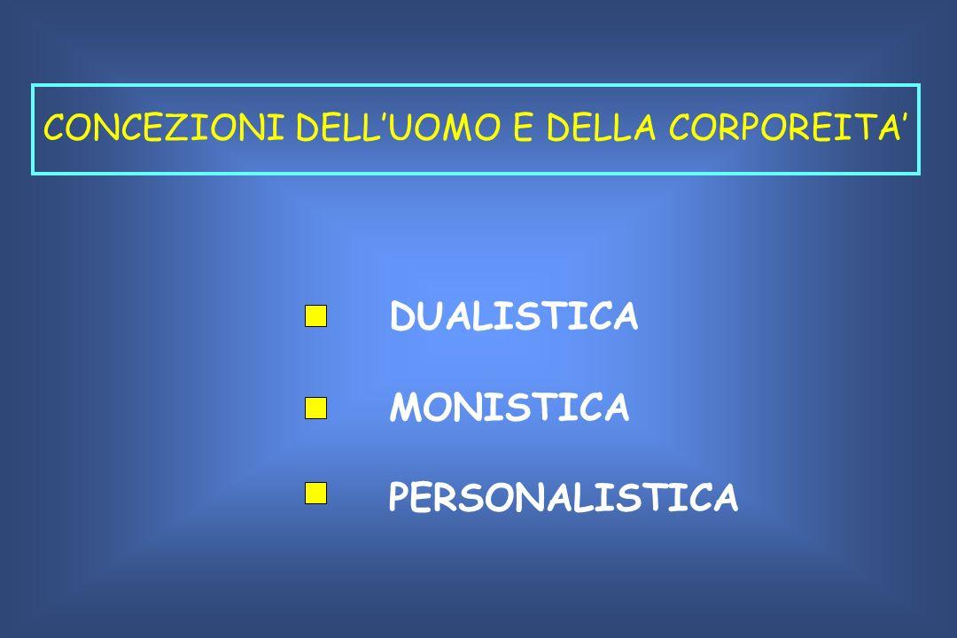 CONCEZIONI DELL'UOMO E DELLA CORPOREITA'