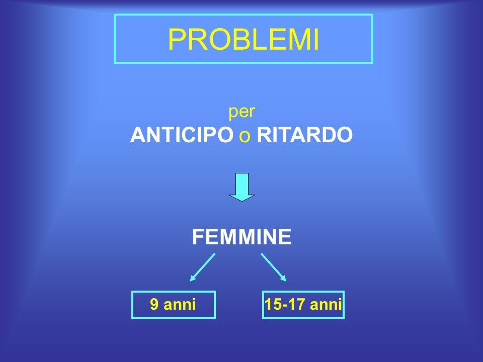 PROBLEMI per ANTICIPO o RITARDO FEMMINE 9 anni 15-17 anni