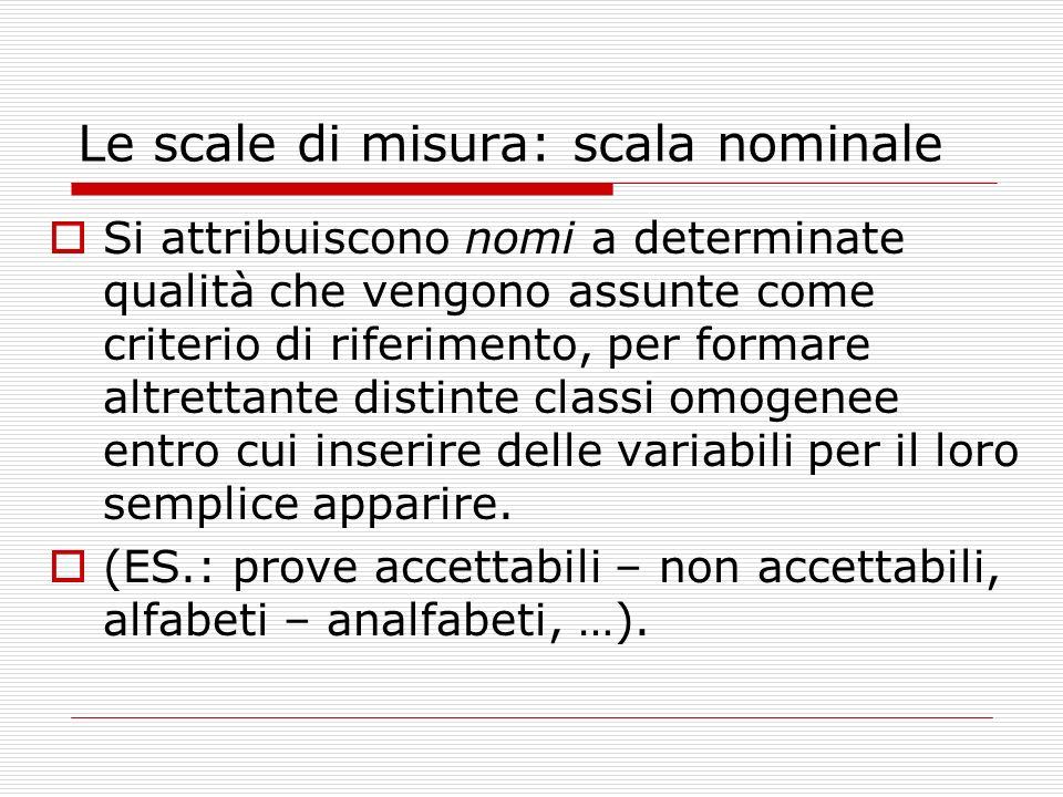 Le scale di misura: scala nominale