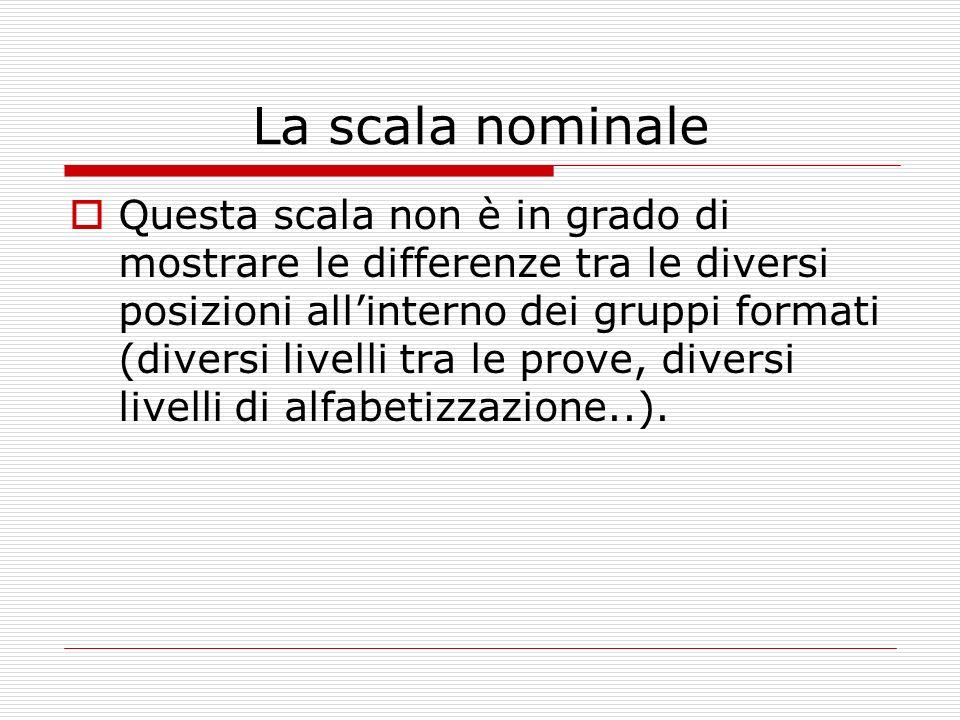 La scala nominale