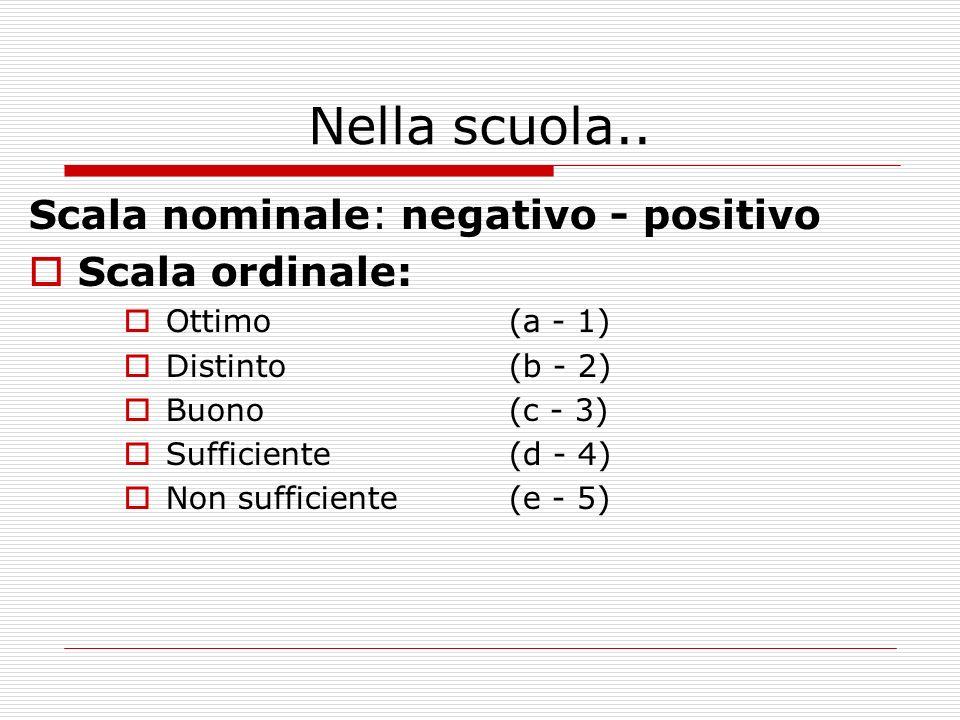 Nella scuola.. Scala nominale: negativo - positivo Scala ordinale: