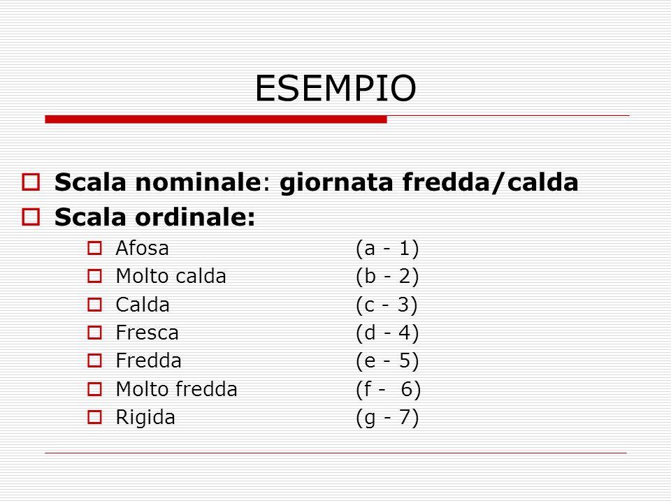 ESEMPIO Scala nominale: giornata fredda/calda Scala ordinale: