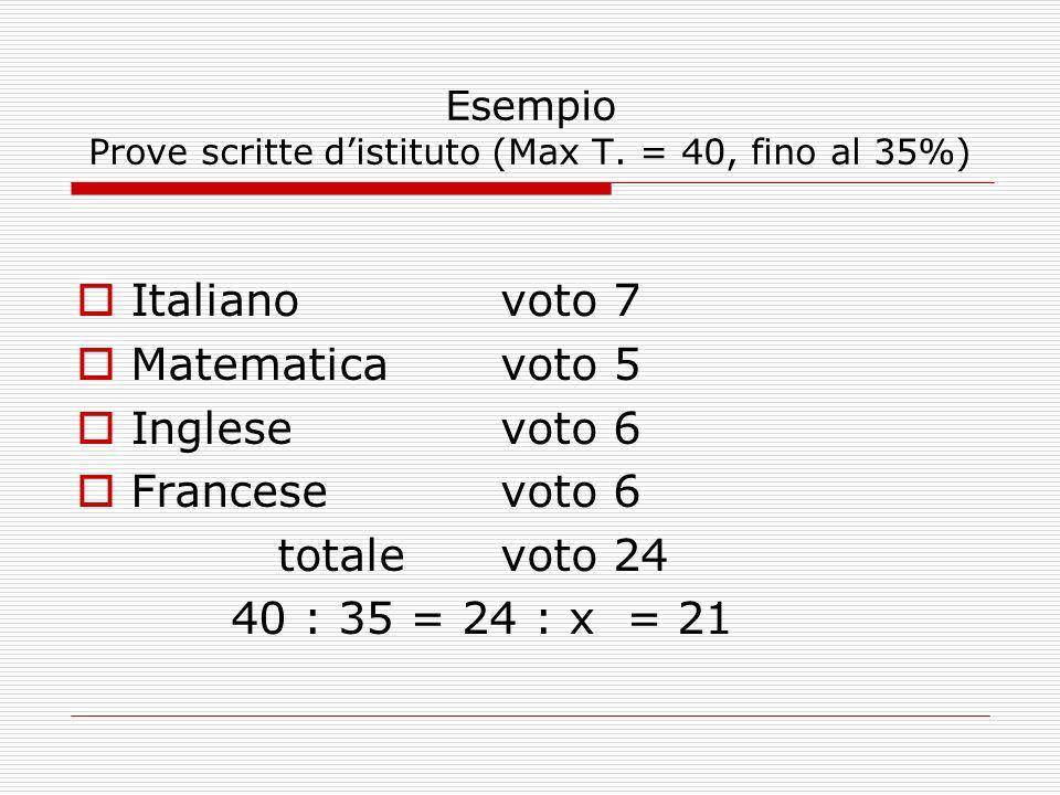 Esempio Prove scritte d'istituto (Max T. = 40, fino al 35%)