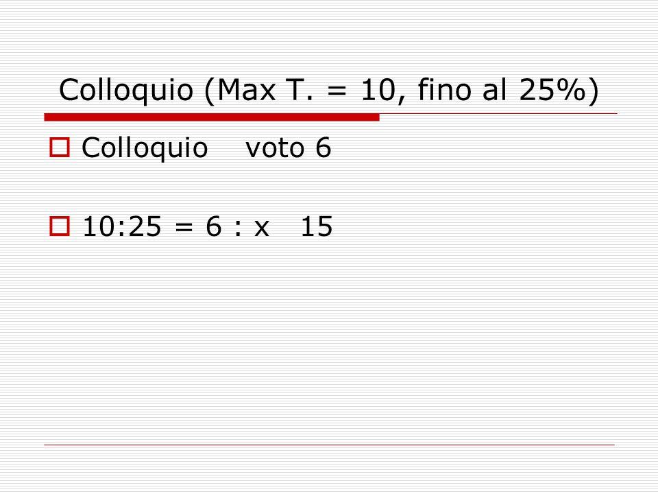 Colloquio (Max T. = 10, fino al 25%)