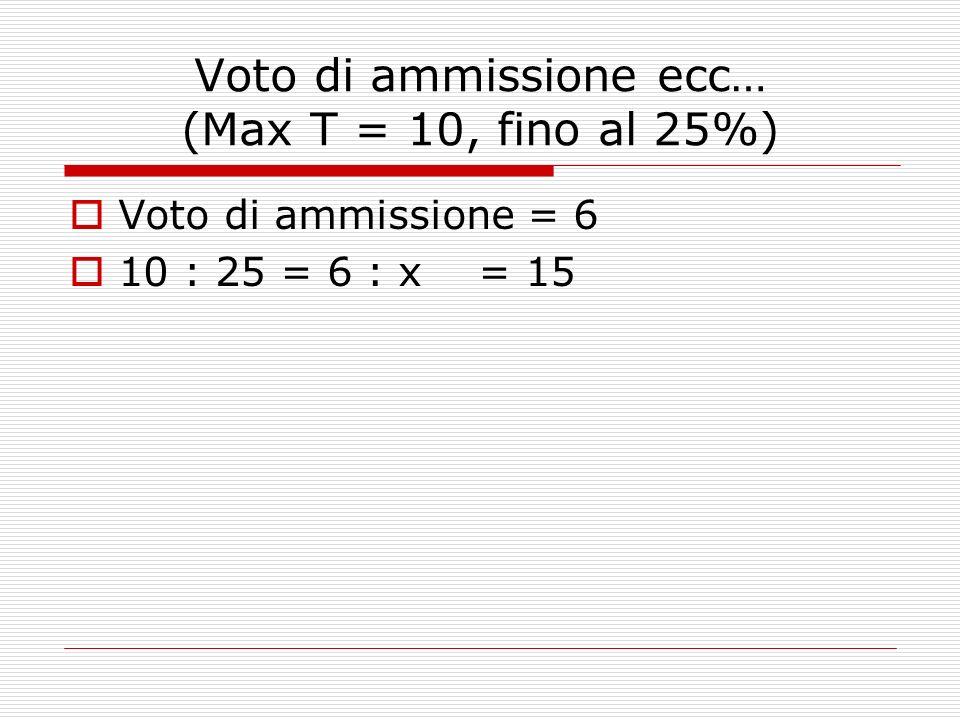 Voto di ammissione ecc… (Max T = 10, fino al 25%)
