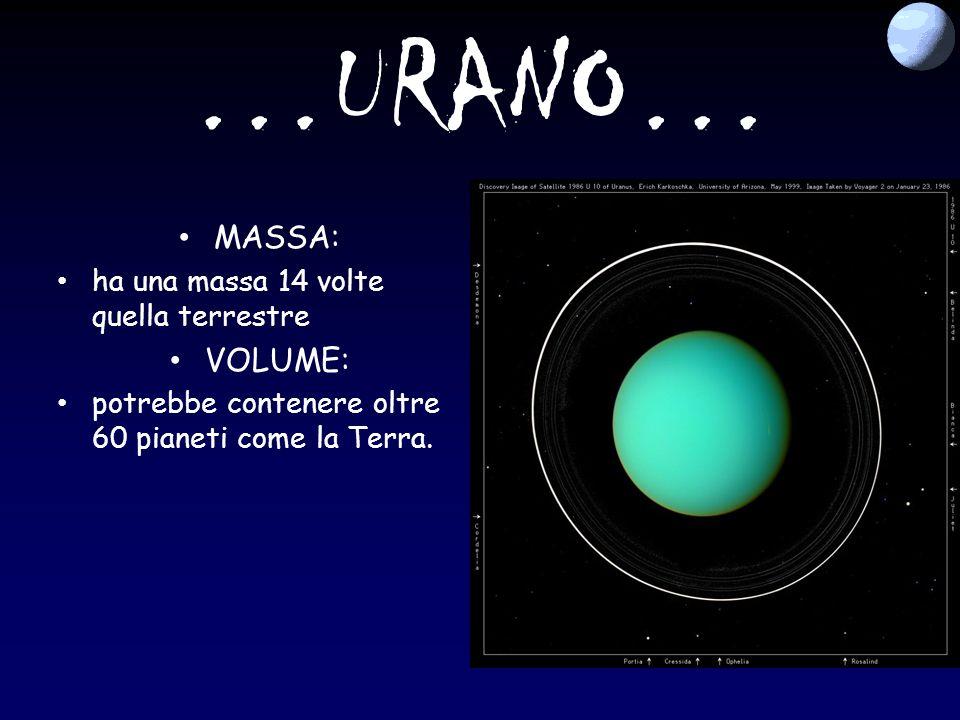 …URANO… MASSA: VOLUME: ha una massa 14 volte quella terrestre