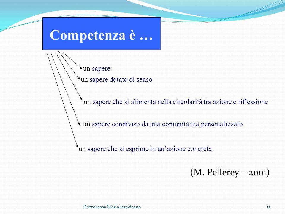 Competenza è … (M. Pellerey – 2001) un sapere
