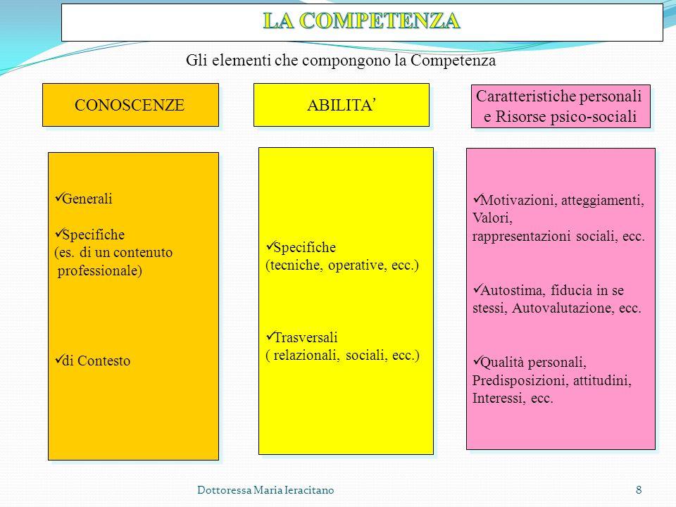 LA COMPETENZA Gli elementi che compongono la Competenza