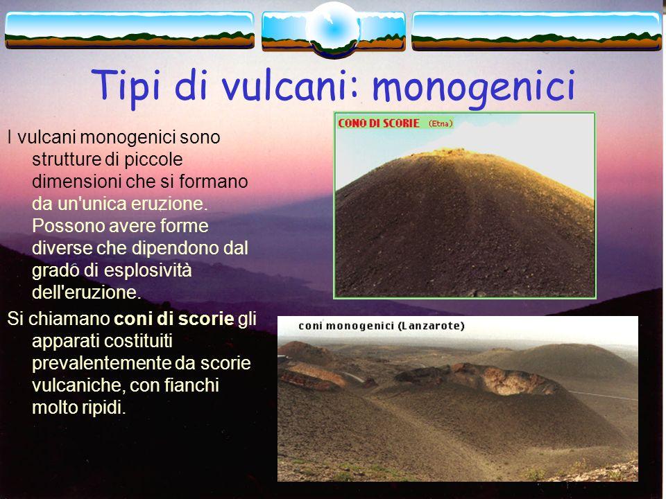Tipi di vulcani: monogenici