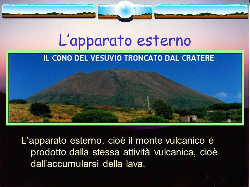 L'apparato esterno L'apparato esterno, cioè il monte vulcanico è prodotto dalla stessa attività vulcanica, cioè dall'accumularsi della lava.