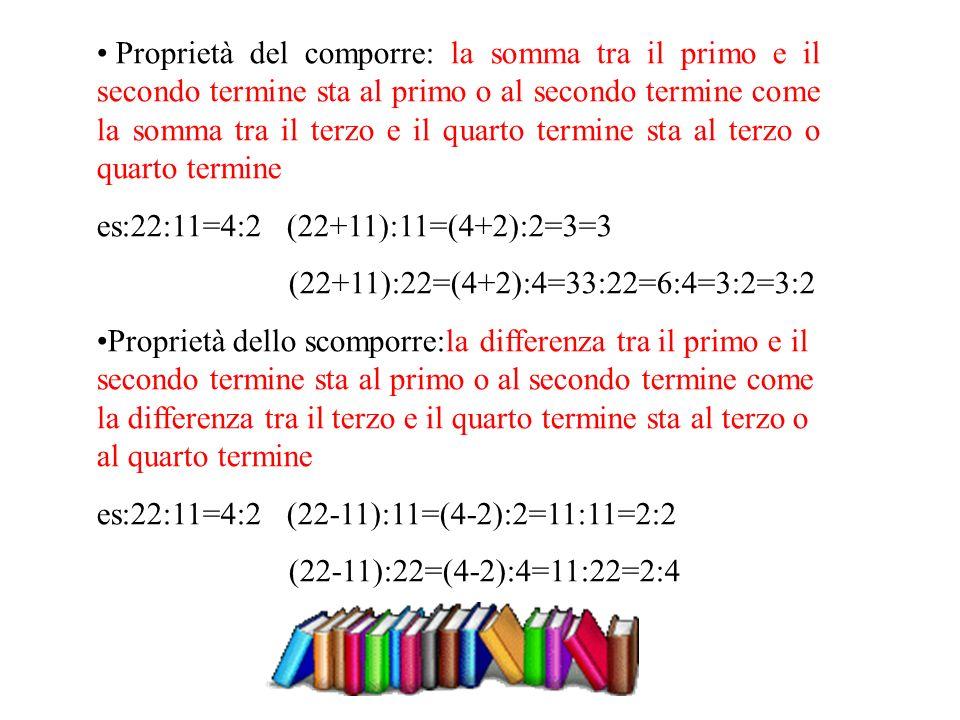 Proprietà del comporre: la somma tra il primo e il secondo termine sta al primo o al secondo termine come la somma tra il terzo e il quarto termine sta al terzo o quarto termine