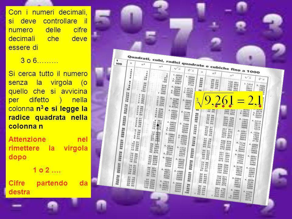 Con i numeri decimali, si deve controllare il numero delle cifre decimali che deve essere di