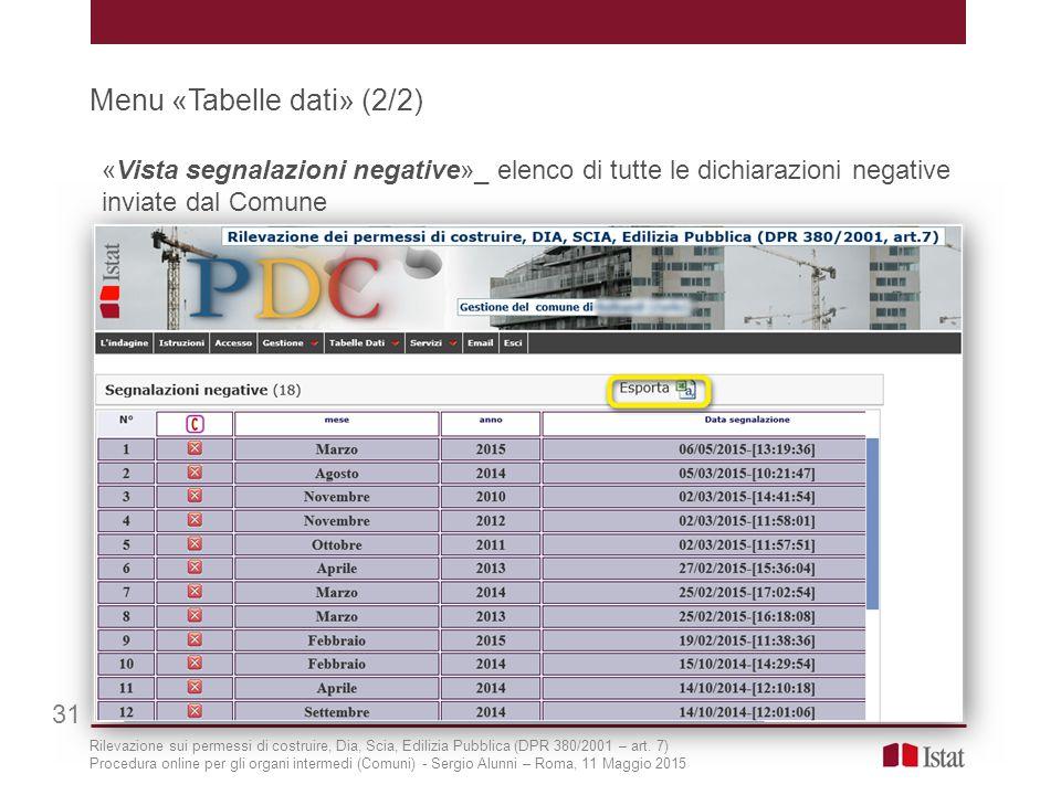 Menu «Tabelle dati» (2/2)