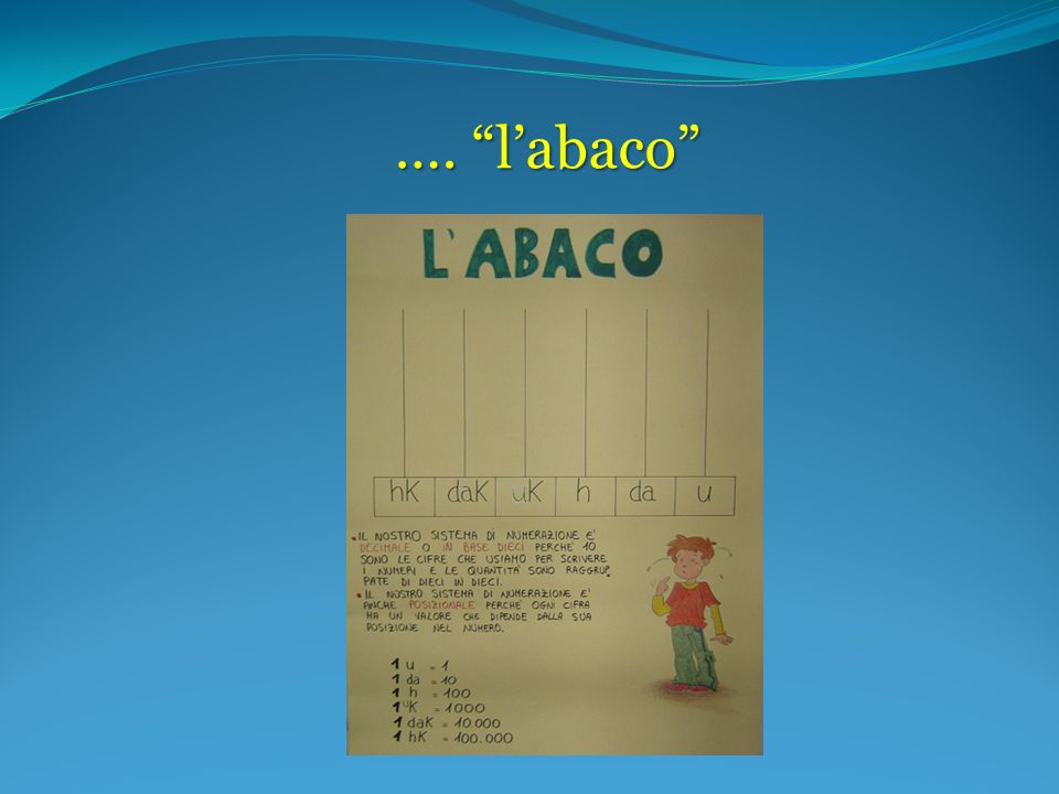 …. l'abaco
