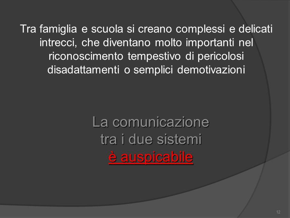La comunicazione tra i due sistemi