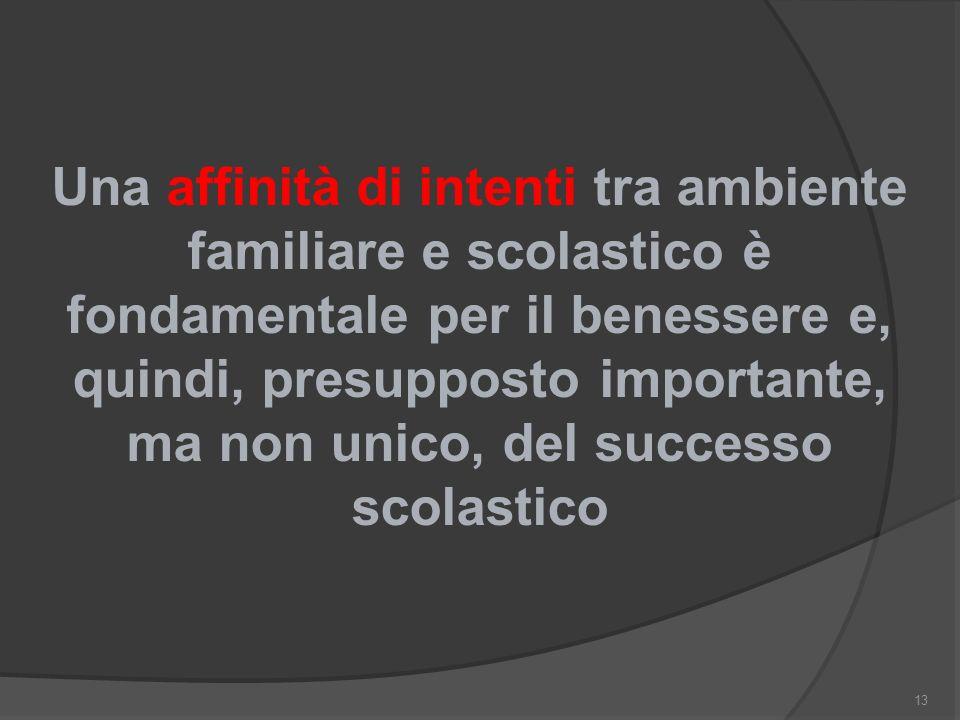 Una affinità di intenti tra ambiente familiare e scolastico è fondamentale per il benessere e, quindi, presupposto importante, ma non unico, del successo scolastico
