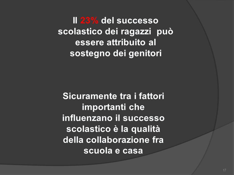 Il 23% del successo scolastico dei ragazzi può essere attribuito al sostegno dei genitori