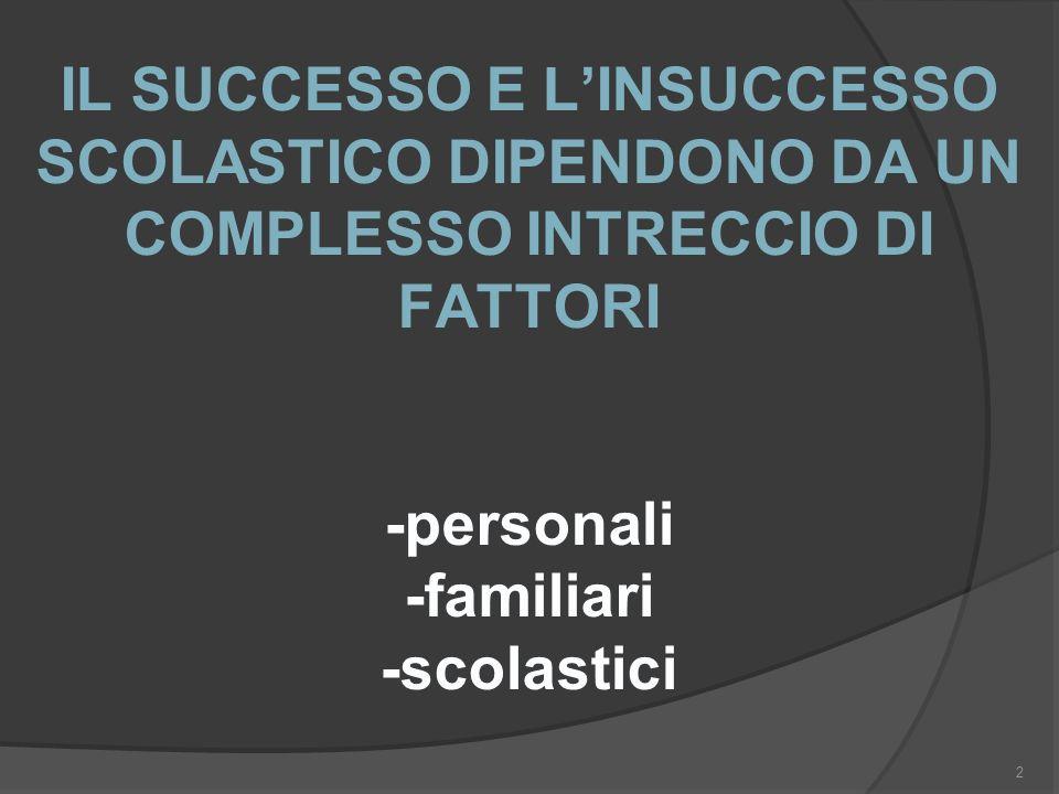 IL SUCCESSO E L'INSUCCESSO SCOLASTICO DIPENDONO DA UN COMPLESSO INTRECCIO DI FATTORI -personali -familiari -scolastici