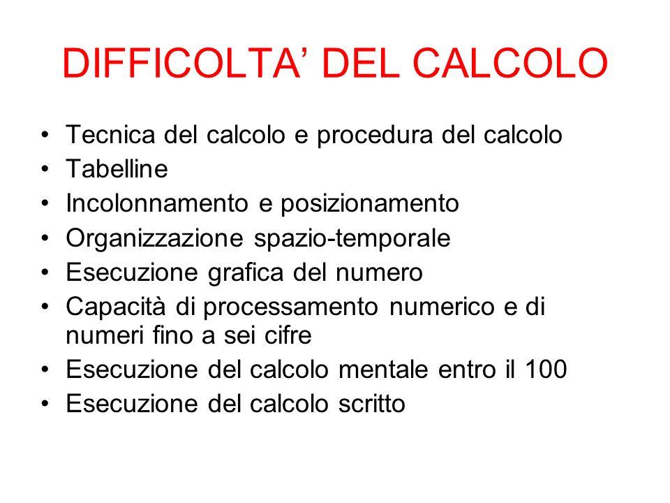 DIFFICOLTA' DEL CALCOLO