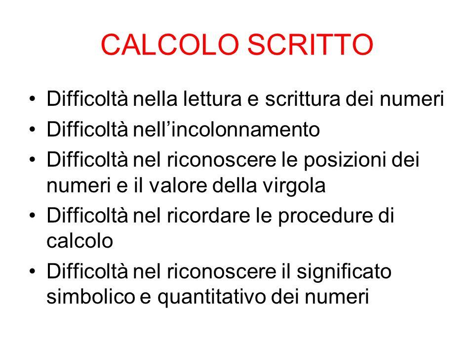 CALCOLO SCRITTO Difficoltà nella lettura e scrittura dei numeri