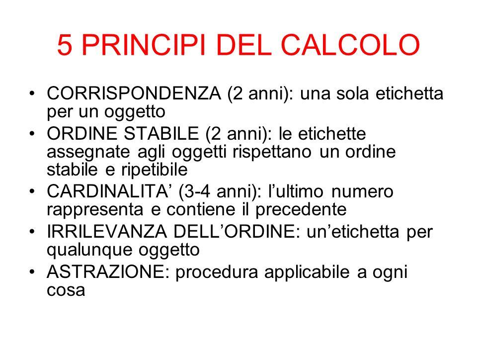 5 PRINCIPI DEL CALCOLO CORRISPONDENZA (2 anni): una sola etichetta per un oggetto.