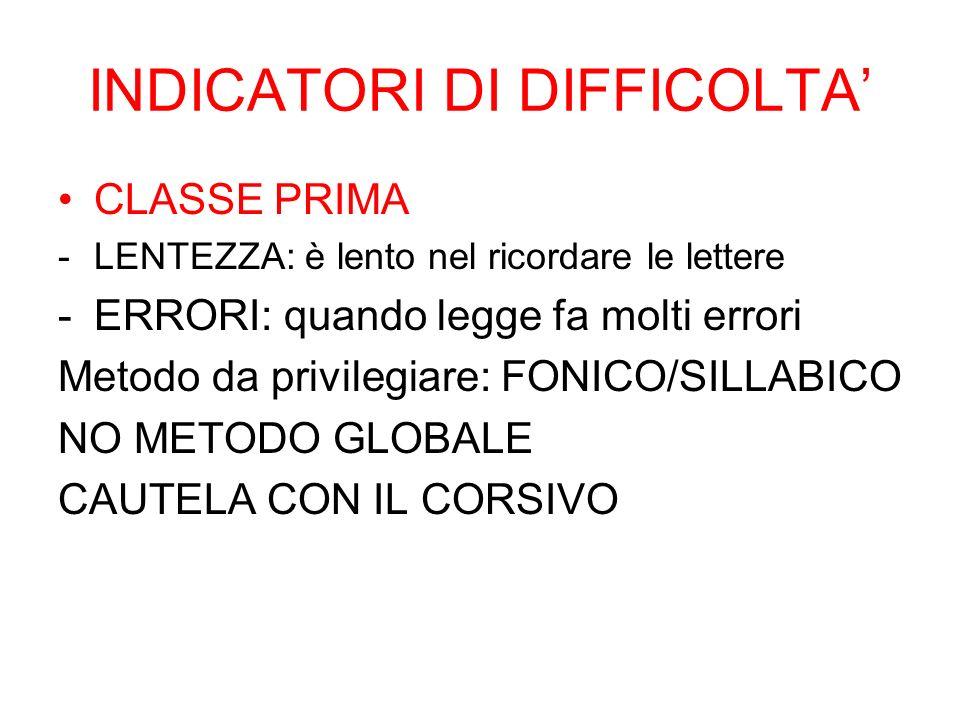 INDICATORI DI DIFFICOLTA'