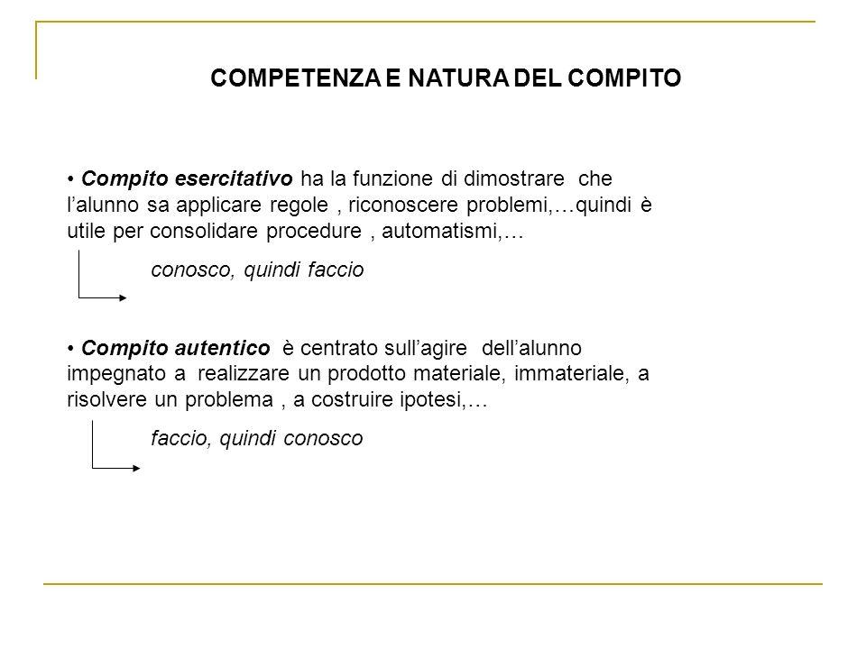 COMPETENZA E NATURA DEL COMPITO